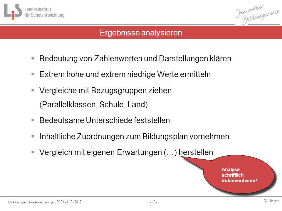 DVA-Lehrgang Akademie Esslingen, 09.01.- 11.01.2012 - 19 - 31 - Reiber Ergebnisse analysieren Bedeutung von Zahlenwerten und Darstellungen klären Extr