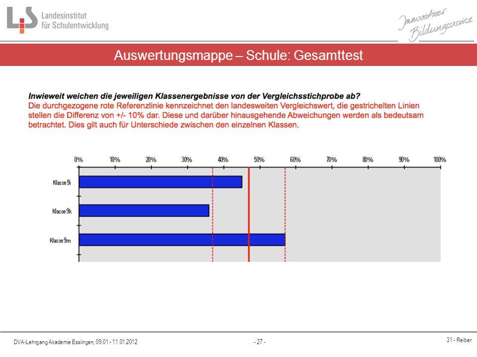 DVA-Lehrgang Akademie Esslingen, 09.01.- 11.01.2012 - 27 - 31 - Reiber Auswertungsmappe – Schule: Gesamttest