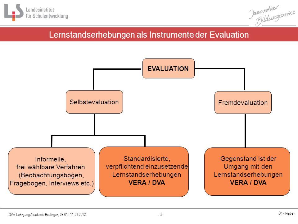 DVA-Lehrgang Akademie Esslingen, 09.01.- 11.01.2012 - 3 - 31 - Reiber Lernstandserhebungen als Instrumente der Evaluation Informelle, frei wählbare Ve