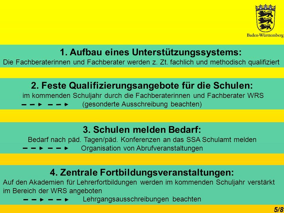 1.Aufbau eines Unterstützungssystems: Die Fachberaterinnen und Fachberater werden z.
