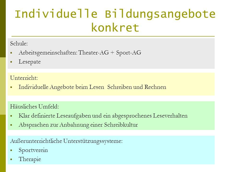 Individuelle Bildungsangebote konkret Schule: Arbeitsgemeinschaften: Theater-AG + Sport-AG Lesepate Unterricht: Individuelle Angebote beim Lesen Schre