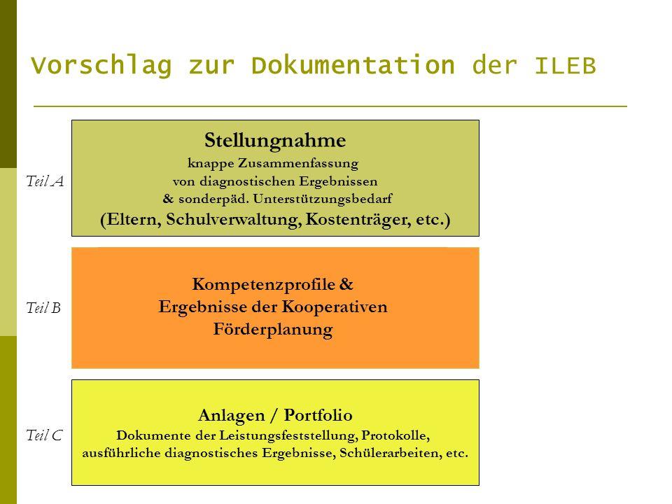 Vorschlag zur Dokumentation der ILEB Stellungnahme knappe Zusammenfassung von diagnostischen Ergebnissen & sonderpäd. Unterstützungsbedarf (Eltern, Sc