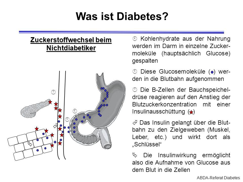 ABDA-Referat Diabetes Was ist Diabetes? Kohlenhydrate aus der Nahrung werden im Darm in einzelne Zucker- moleküle (hauptsächlich Glucose) gespalten Di