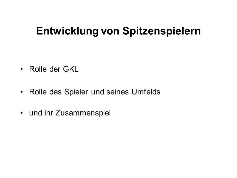 Entwicklung von Spitzenspielern Rolle der GKL Rolle des Spieler und seines Umfelds und ihr Zusammenspiel