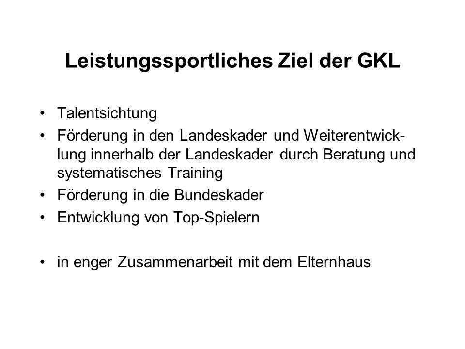 Leistungssportliches Ziel der GKL Talentsichtung Förderung in den Landeskader und Weiterentwick- lung innerhalb der Landeskader durch Beratung und systematisches Training Förderung in die Bundeskader Entwicklung von Top-Spielern in enger Zusammenarbeit mit dem Elternhaus