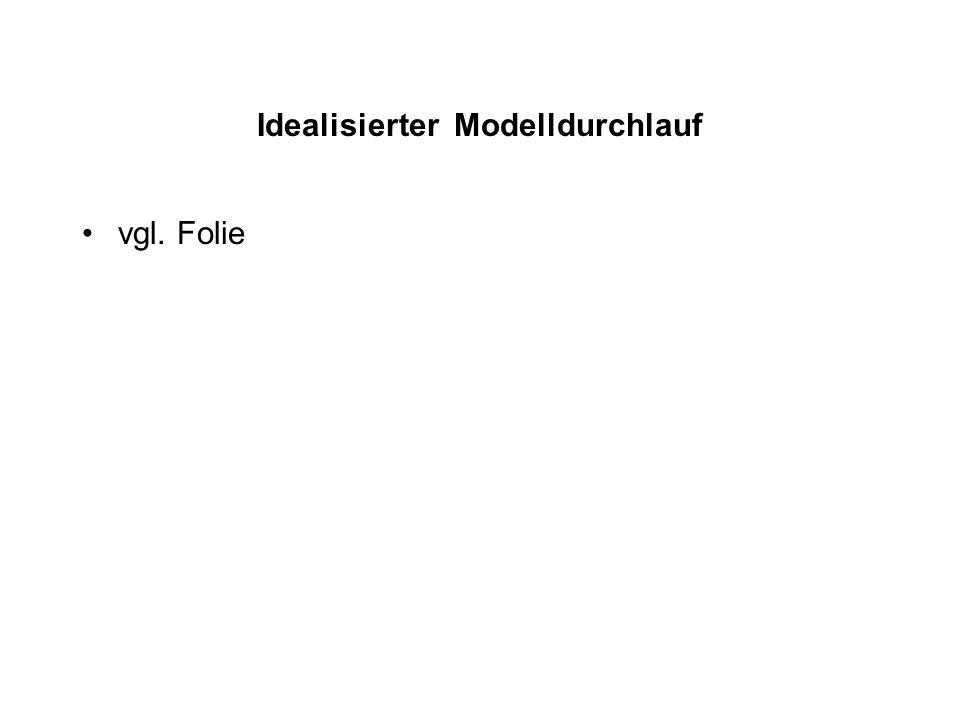 Idealisierter Modelldurchlauf vgl. Folie