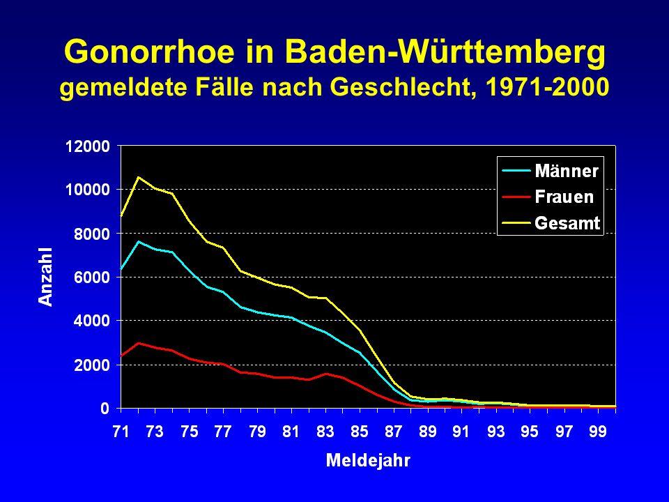 Gonorrhoe in Baden-Württemberg gemeldete Fälle nach Geschlecht, 1971-2000