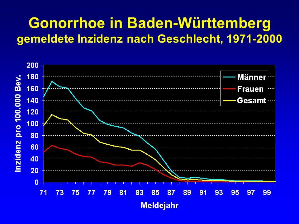 Gonorrhoe in Baden-Württemberg gemeldete Inzidenz nach Geschlecht, 1971-2000