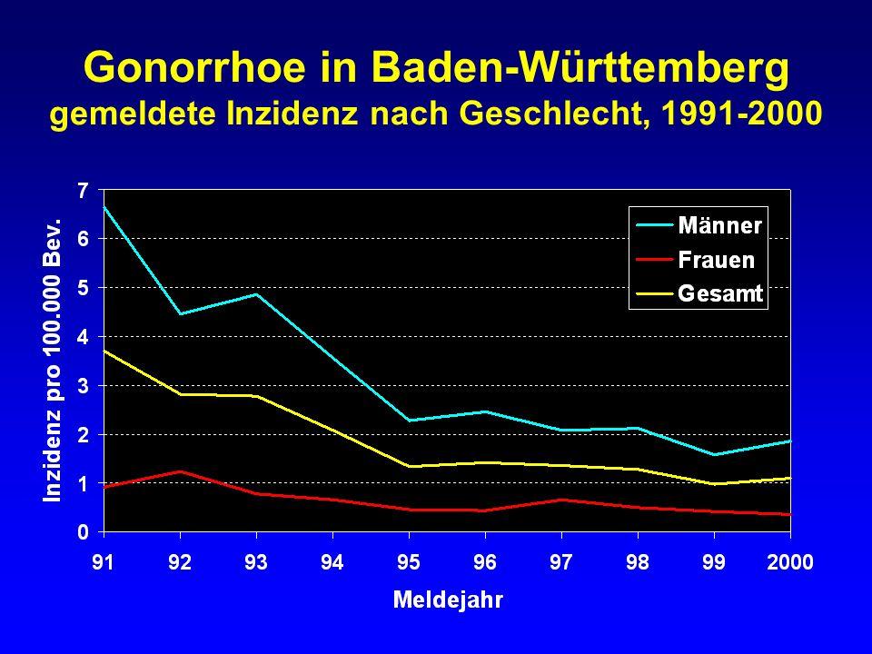 Gonorrhoe in Baden-Württemberg gemeldete Fälle (Gesamt) nach Altersgruppen 1971-2000