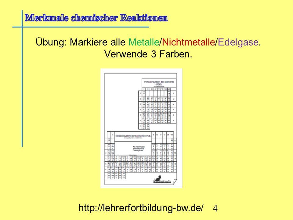 Auf Teilchenebene http://lehrerfortbildung-bw.de/ Fe S S Verbindung min.2 Elemente B) Analyse: Zerlegung eines Stoffes durch chemische Reaktion z.B.