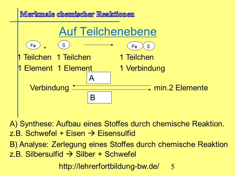 Das chemische Symbol Internationale chemische Zeichensprache: Sulfur, zolfo, azufre Welches Element ist das.