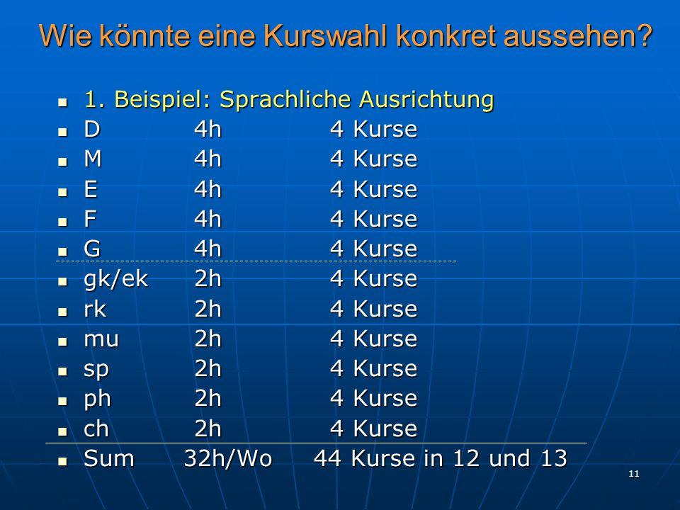 11 Wie könnte eine Kurswahl konkret aussehen? 1. Beispiel: Sprachliche Ausrichtung 1. Beispiel: Sprachliche Ausrichtung D4h4 Kurse D4h4 Kurse M4h4 Kur