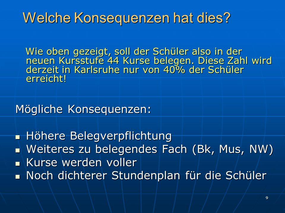 9 Welche Konsequenzen hat dies? Wie oben gezeigt, soll der Schüler also in der neuen Kursstufe 44 Kurse belegen. Diese Zahl wird derzeit in Karlsruhe