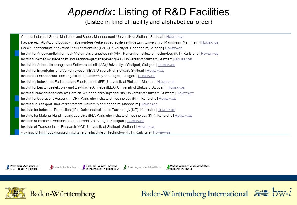 Appendix: Listing of R&D Facilities (Listed in kind of facility and alphabetical order) Helmholtz-Gemeinschaft e.V. Research Centers Fraunhofer Instit
