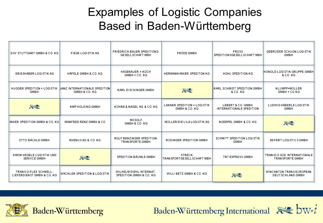 Expamples of Logistic Companies Based in Baden-Württemberg