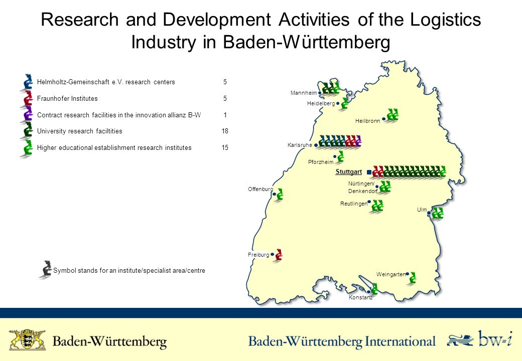 Research and Development Activities of the Logistics Industry in Baden-Württemberg Helmholtz-Gemeinschaft e.V. research centers5 Fraunhofer Institutes