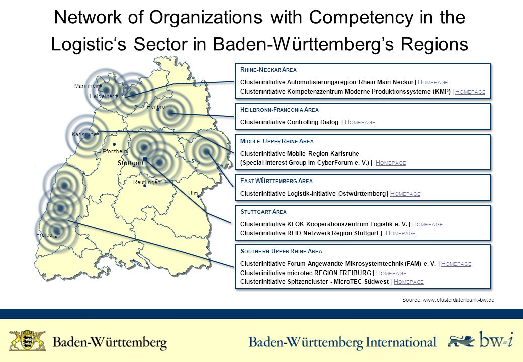 Network of Organizations with Competency in the Logistics Sector in Baden-Württembergs Regions Source: www.clusterdatenbank-bw.de Karlsruhe Freiburg S