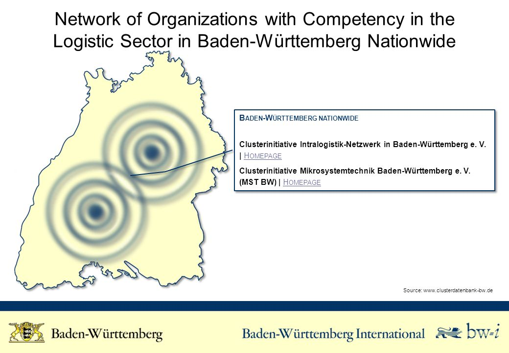 Network of Organizations with Competency in the Logistic Sector in Baden-Württemberg Nationwide Source: www.clusterdatenbank-bw.de B ADEN -W ÜRTTEMBERG NATIONWIDE Clusterinitiative Intralogistik-Netzwerk in Baden-Württemberg e.