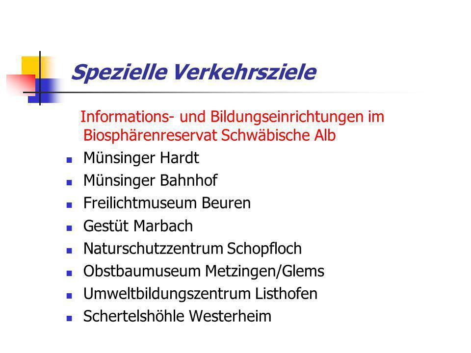 Spezielle Verkehrsziele Informations- und Bildungseinrichtungen im Biosphärenreservat Schwäbische Alb Münsinger Hardt Münsinger Bahnhof Freilichtmuseu