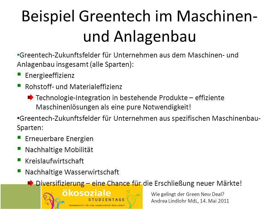 Wie gelingt der Green New Deal? Andrea Lindlohr MdL, 14. Mai 2011 Beispiel Greentech im Maschinen- und Anlagenbau Greentech-Zukunftsfelder für Unterne