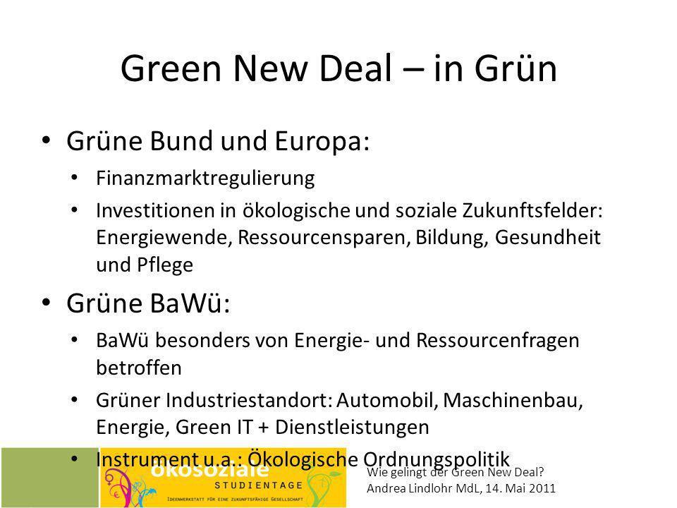Wie gelingt der Green New Deal? Andrea Lindlohr MdL, 14. Mai 2011 Green New Deal – in Grün Grüne Bund und Europa: Finanzmarktregulierung Investitionen