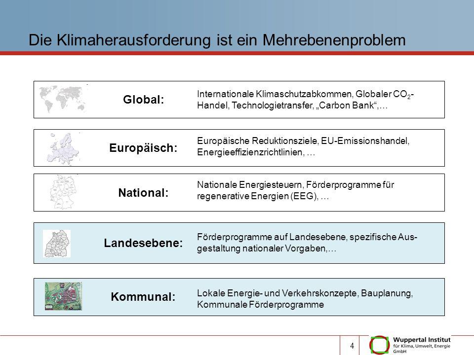Global: Europäisch: National: Landesebene: Kommunal: Internationale Klimaschutzabkommen, Globaler CO 2 - Handel, Technologietransfer, Carbon Bank,… Eu