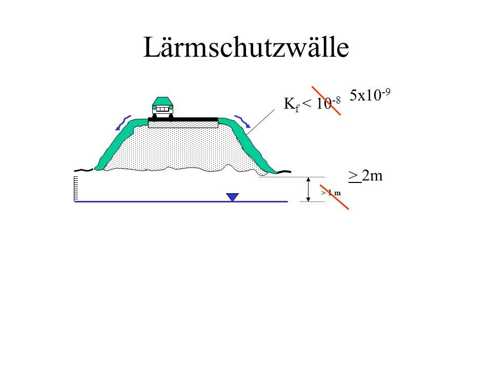 Lärmschutzwälle > 1 m > 2m K f < 10 -8 5x10 -9