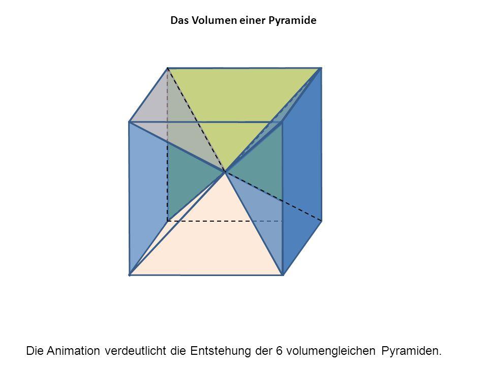 Die Animation verdeutlicht die Entstehung der 6 volumengleichen Pyramiden. Das Volumen einer Pyramide