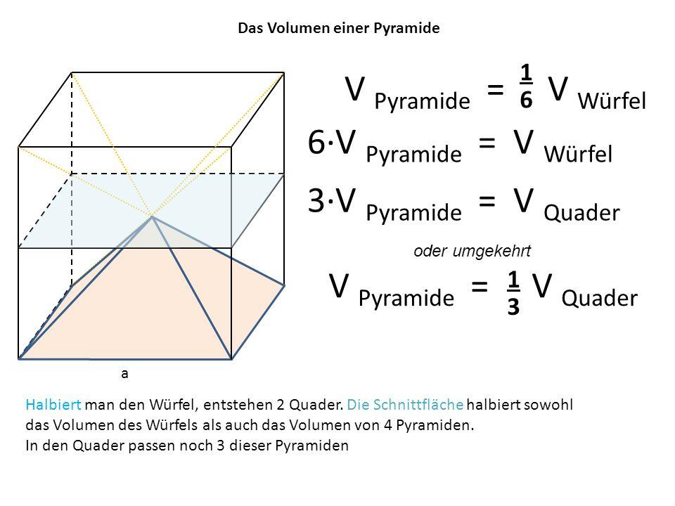 Das Volumen einer Pyramide a h Sonderfall: In unserem Beispiel ist die Grundfläche der Pyramide ein Quadrat, die Spitze liegt über der Mitte des Quadrates und die Höhe der Pyramide ist halb so lang wie die Grundkante.