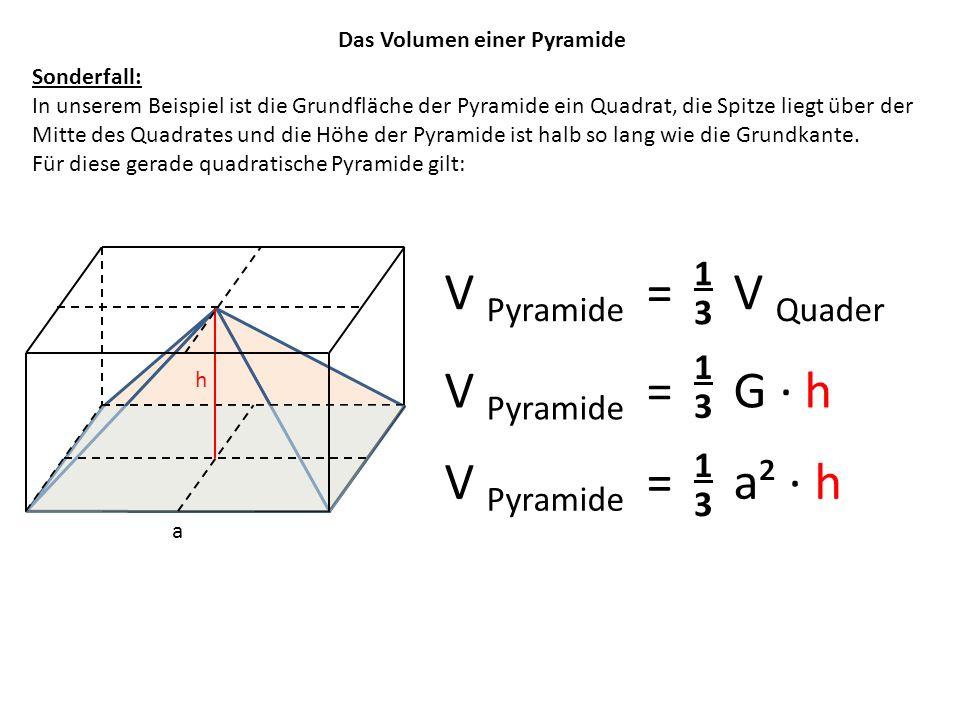 Das Volumen einer Pyramide a h Sonderfall: In unserem Beispiel ist die Grundfläche der Pyramide ein Quadrat, die Spitze liegt über der Mitte des Quadr