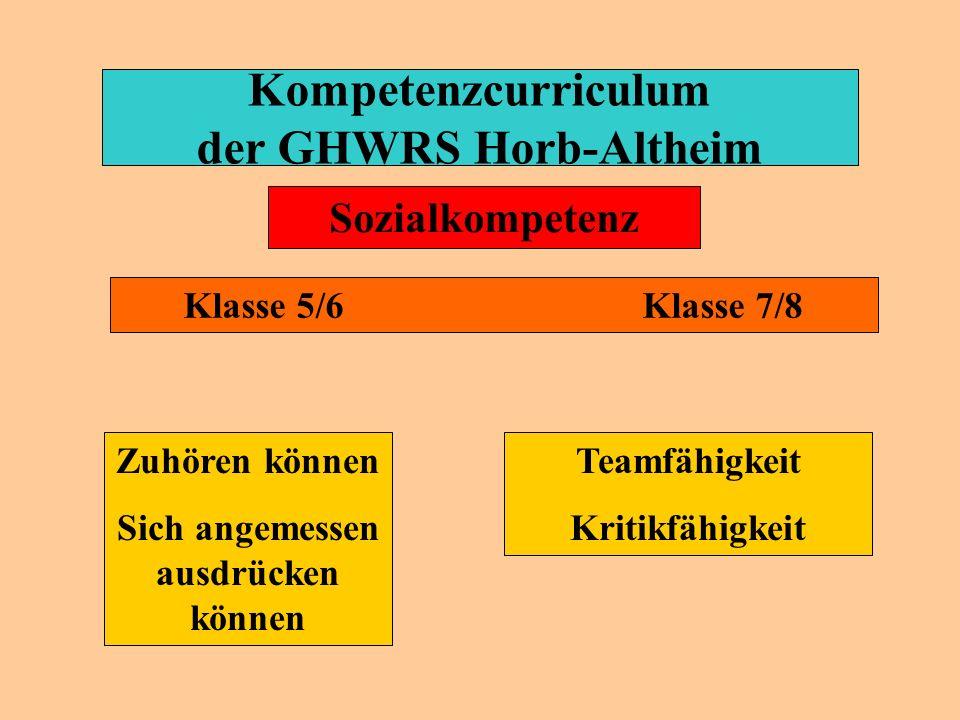 Kompetenzcurriculum der GHWRS Horb-Altheim Ordnung halten Nachschlagen Markieren Infos beschaffen Klasse 5/6 Klasse 7/8 Methodenkompetenz Infos bescha