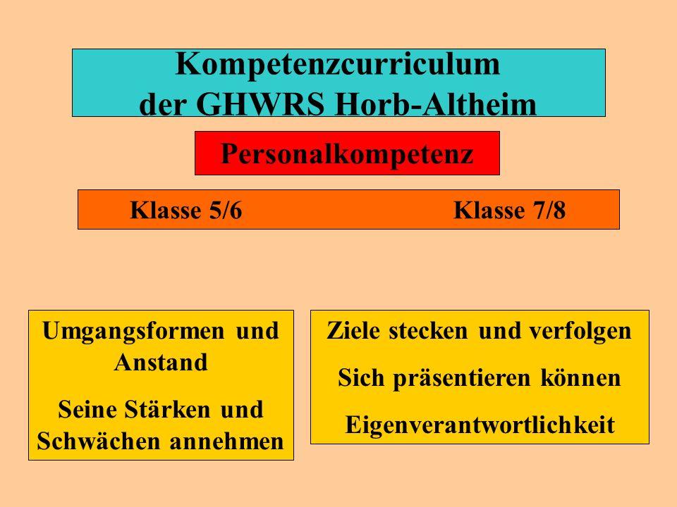 Kompetenzcurriculum der GHWRS Horb-Altheim Zuhören können Sich angemessen ausdrücken können Klasse 5/6 Klasse 7/8 Sozialkompetenz Teamfähigkeit Kritik