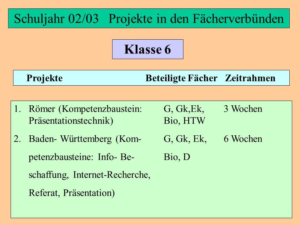 Schuljahr 02/03 Projekte in den Fächerverbünden Klasse 5 Projekte Beteiligte Fächer Zeitrahmen Orientierung im Heimatraum 1.Große Kreisstadt HorbEk, G
