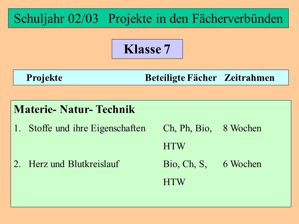 Schuljahr 02/03 Projekte in den Fächerverbünden Klasse 6 Projekte Beteiligte Fächer Zeitrahmen 1.Römer (Kompetenzbaustein:G, Gk,Ek,3 Wochen Präsentati