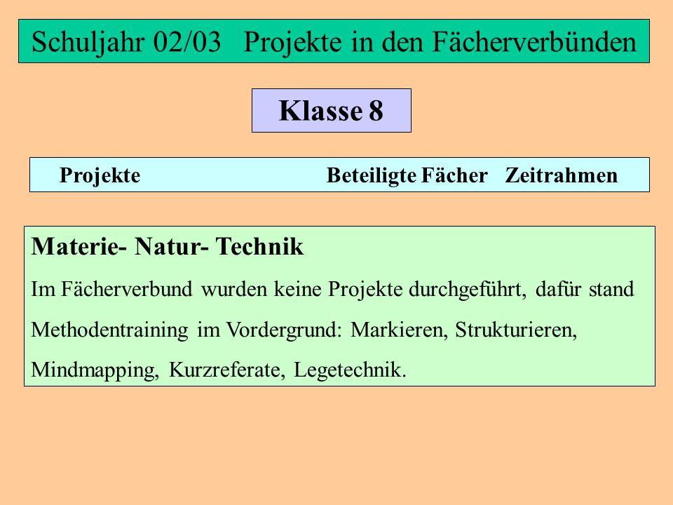 Schuljahr 02/03 Projekte in den Fächerverbünden Klasse 7 Projekte Beteiligte Fächer Zeitrahmen Welt- Zeit- Gesellschaft 1.Klöster im MittelalterG, kR,