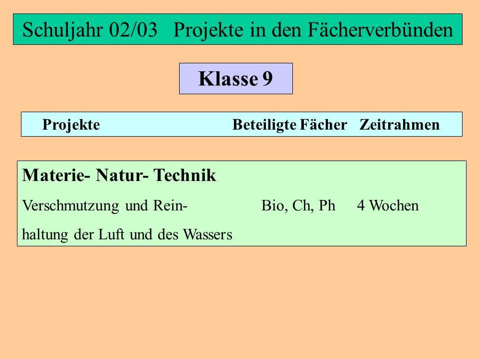 Schuljahr 02/03 Projekte in den Fächerverbünden Klasse 8 Projekte Beteiligte Fächer Zeitrahmen Welt- Zeit- Gesellschaft 1.Große Kreisstadt HorbG, Gk,
