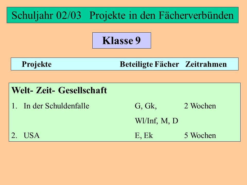 Schuljahr 02/03 Projekte in den Fächerverbünden Klasse 9 Projekte Beteiligte Fächer Zeitrahmen Materie- Natur- Technik Verschmutzung und Rein-Bio, Ch,