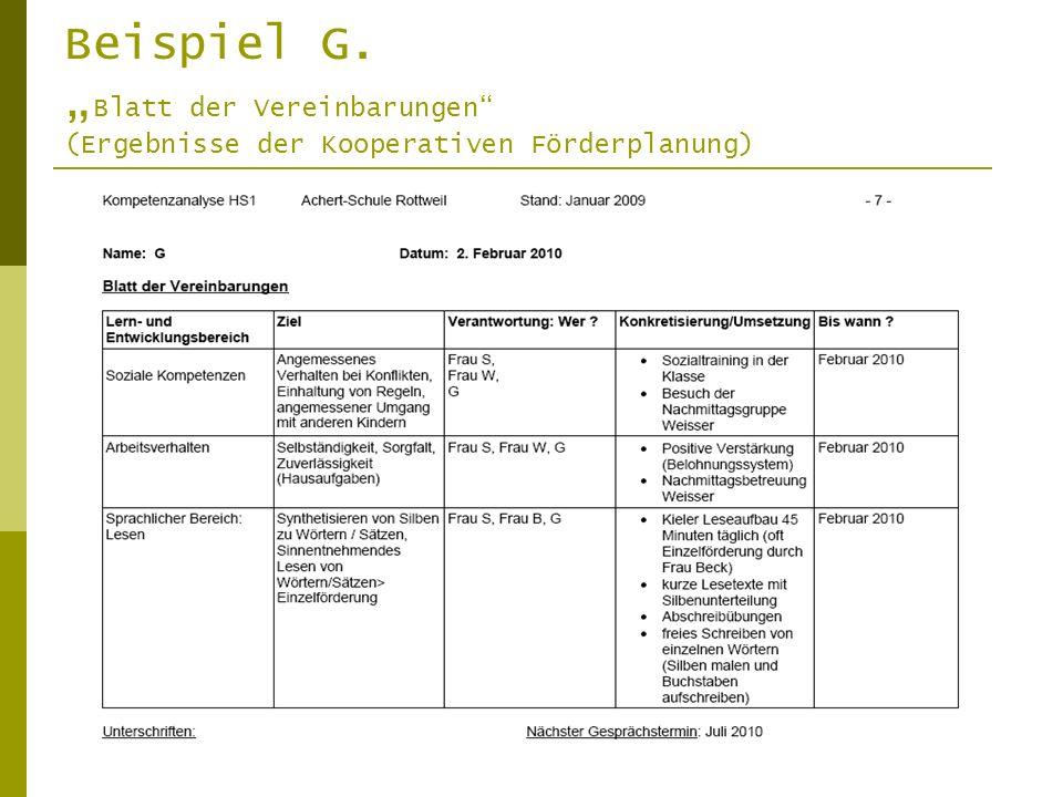 Beispiel G. Blatt der Vereinbarungen (Ergebnisse der Kooperativen Förderplanung)