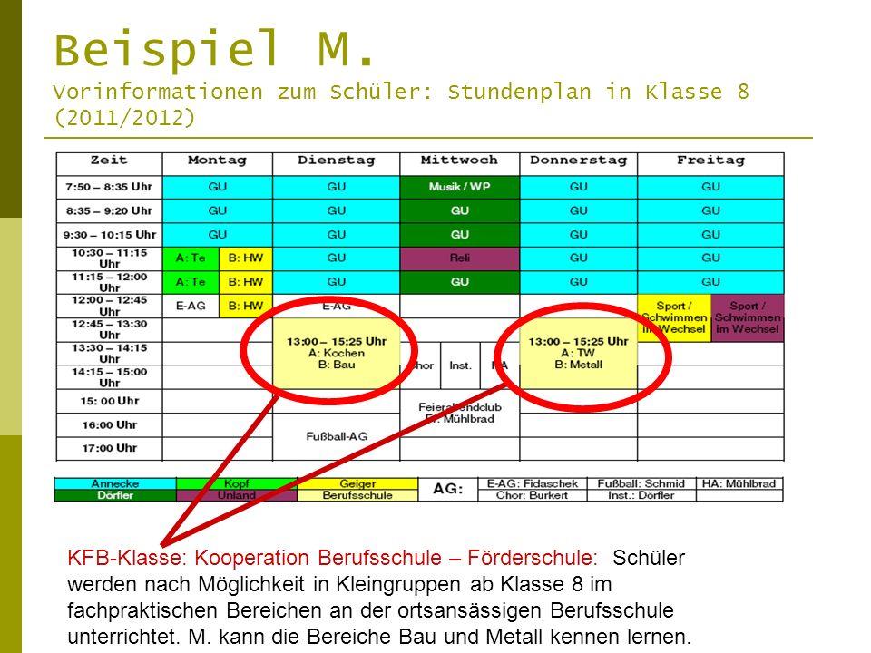 Beispiel M. Vorinformationen zum Schüler: Stundenplan in Klasse 8 (2011/2012) KFB-Klasse: Kooperation Berufsschule – Förderschule: Schüler werden nach
