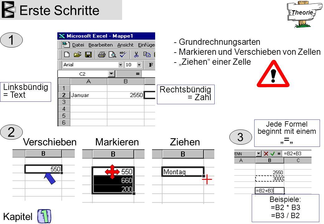 Kapitel Erste Schritte VerschiebenMarkierenZiehen Linksbündig = Text Rechtsbündig = Zahl 1 2 3 Jede Formel beginnt mit einem = Beispiele: =B2 * B3 =B3