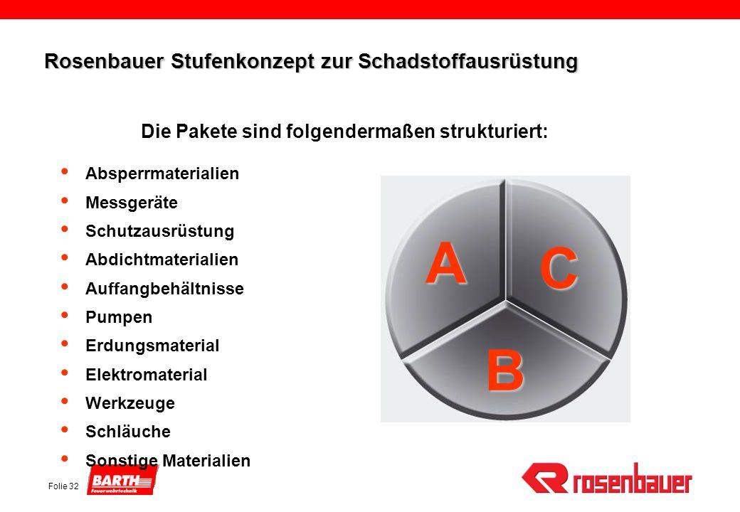 Folie 32 Rosenbauer Stufenkonzept zur Schadstoffausrüstung Die Pakete sind folgendermaßen strukturiert: A B C Absperrmaterialien Messgeräte Schutzausr