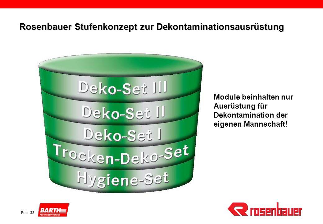 Folie 33 Rosenbauer Stufenkonzept zur Dekontaminationsausrüstung Module beinhalten nur Ausrüstung für Dekontamination der eigenen Mannschaft!