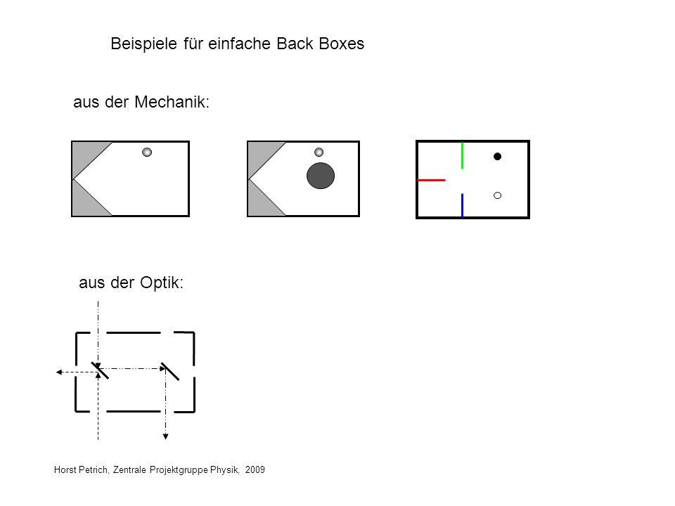 Horst Petrich, Zentrale Projektgruppe Physik, 2009 Beispiele für einfache Back Boxes aus der Mechanik: aus der Optik: