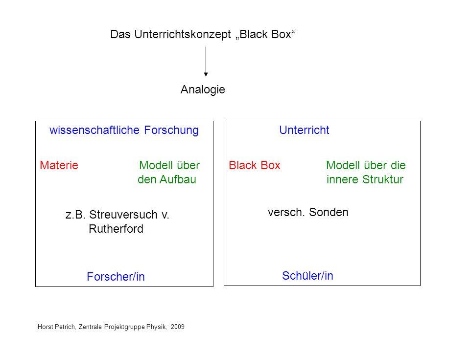 Horst Petrich, Zentrale Projektgruppe Physik, 2009 wissenschaftliche Forschung Materie Modell über den Aufbau z.B. Streuversuch v. Rutherford Forscher