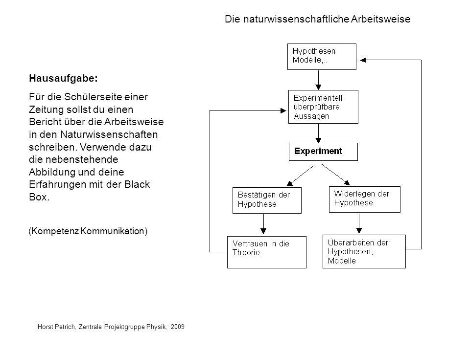 Horst Petrich, Zentrale Projektgruppe Physik, 2009 Hausaufgabe: Für die Schülerseite einer Zeitung sollst du einen Bericht über die Arbeitsweise in de