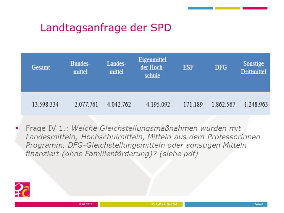 12.07.201255. LaKof in Bad BollSeite 6 Landtagsanfrage der SPD Frage IV 1.: Welche Gleichstellungsmaßnahmen wurden mit Landesmitteln, Hochschulmitteln