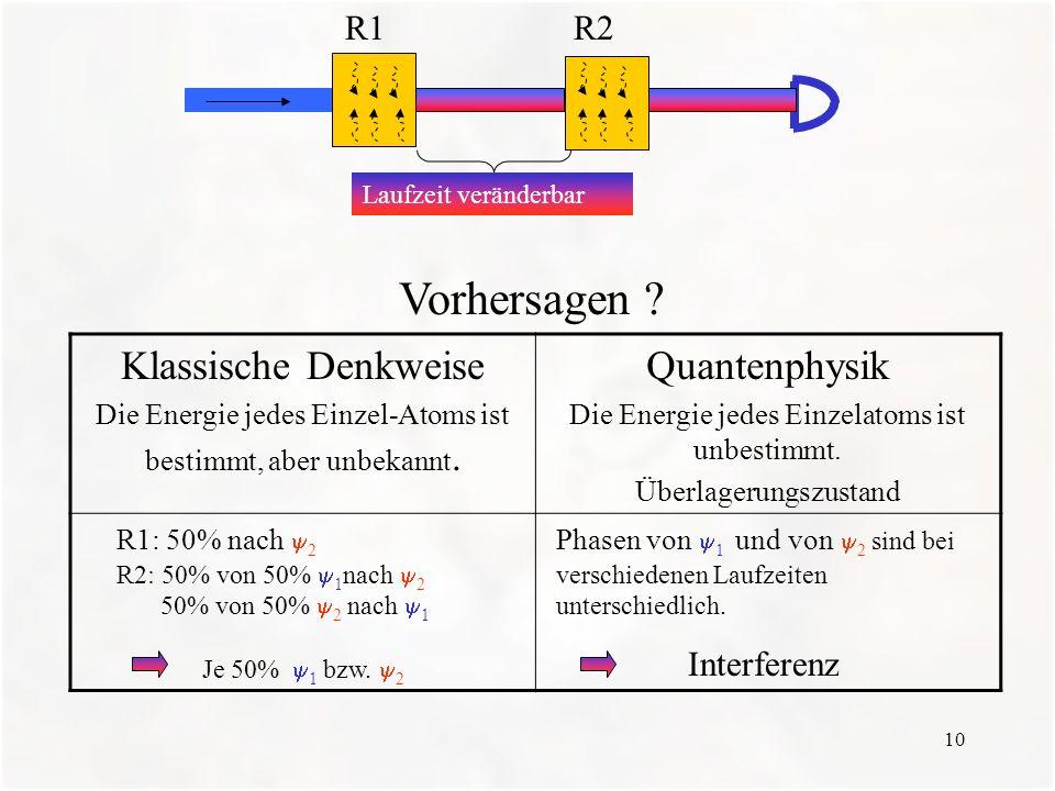 10 Klassische Denkweise Die Energie jedes Einzel-Atoms ist bestimmt, aber unbekannt. Quantenphysik Die Energie jedes Einzelatoms ist unbestimmt. Überl