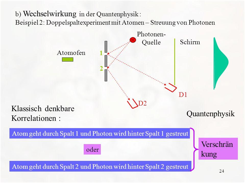24 b) Wechselwirkung in der Quantenphysik : Beispiel 2: Doppelspaltexperiment mit Atomen – Streuung von Photonen Klassisch denkbare Korrelationen : At