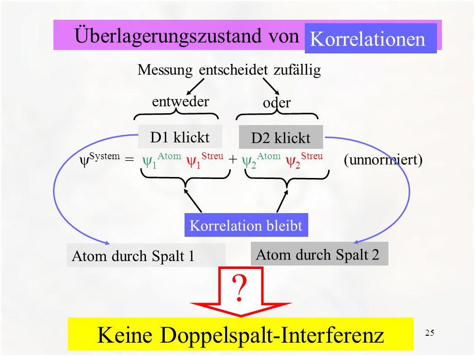 25 Überlagerungszustand von Korrelationen Korrelationen System = 1 Atom 1 Streu + 2 Atom 2 Streu (unnormiert) Messung entscheidet zufällig entweder od