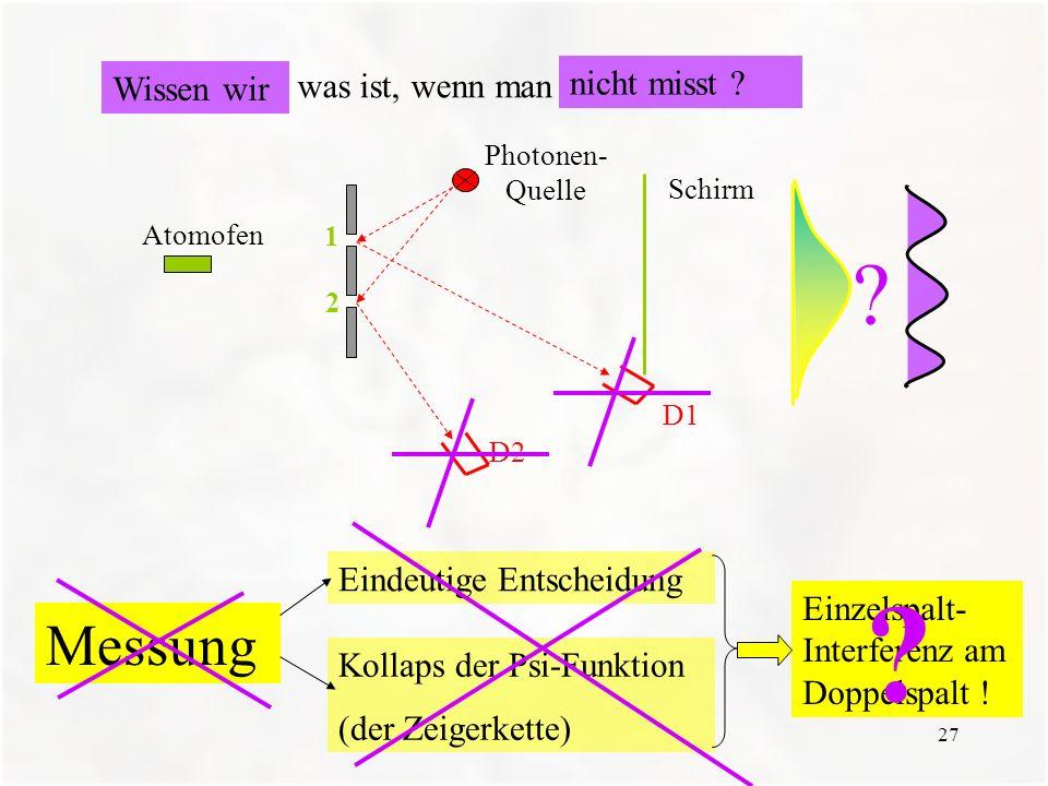 27 Wir wissen, was ist, wenn man misst ! Atomofen Photonen- Quelle Schirm D2 D1 1 2 Messung Eindeutige Entscheidung Kollaps der Psi-Funktion (der Zeig